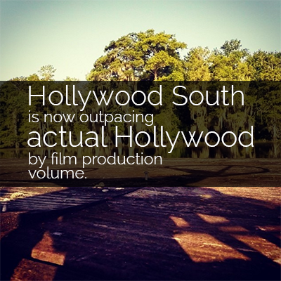 Hollywood South is now Outpacing Actual Hollywood in Film Production Volume